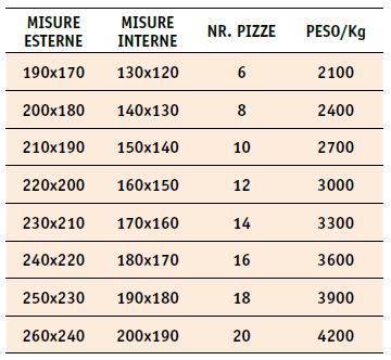 Listino prezzi canne fumarie